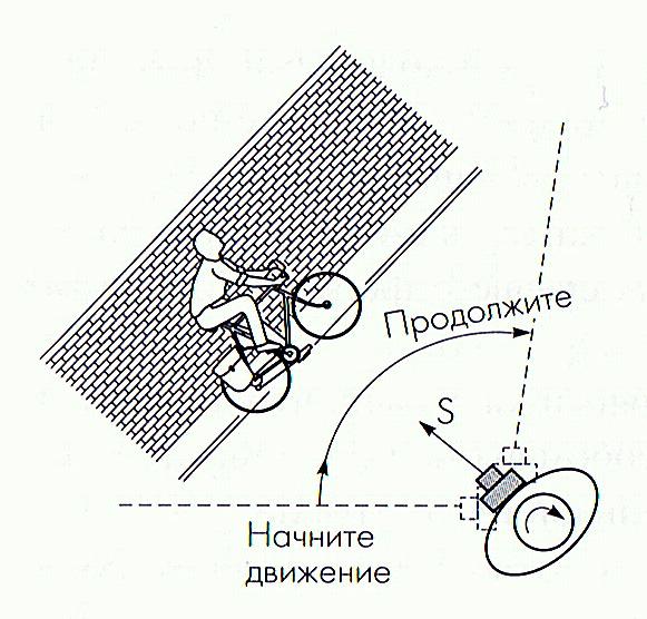 Техника проводки. Схема.